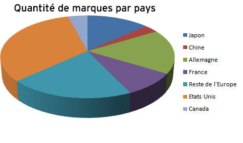 marques5